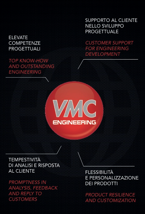 ../uploaded_files/attachments/201611081478624130/infographics_vmc_engineering.png